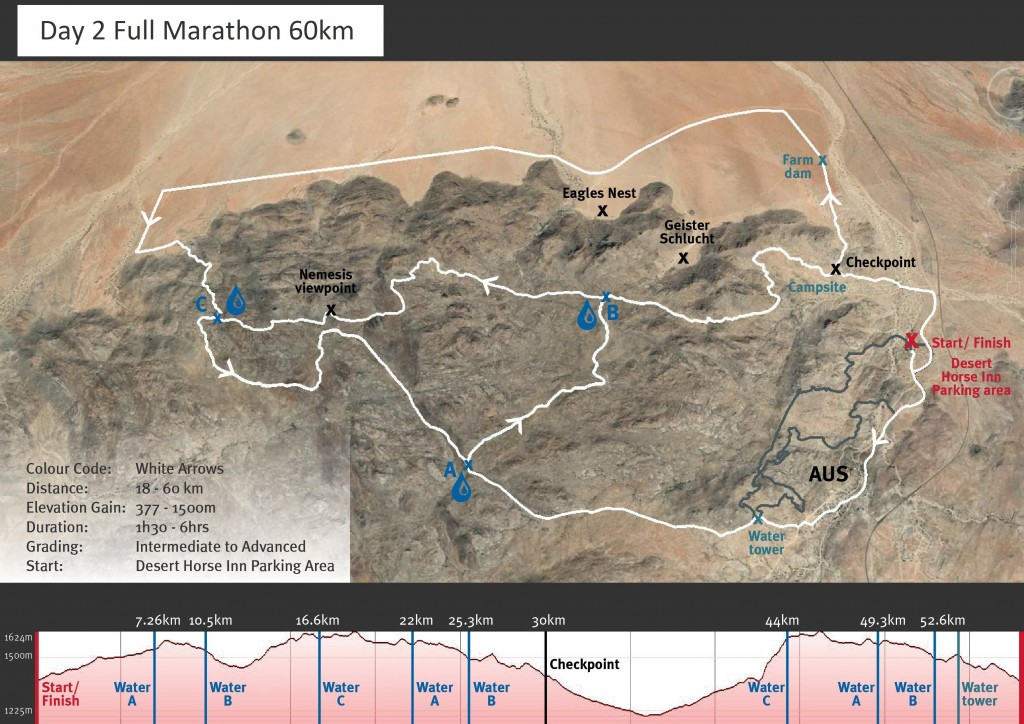 KAV MTB- Stage 1 White Arrow Route map