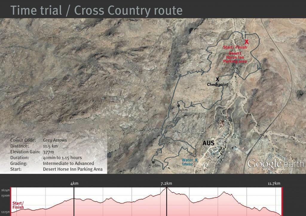 KAV MTB- Time Trial Map
